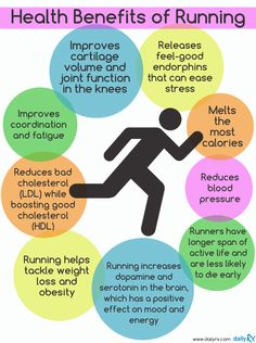 An infographic on why running is good